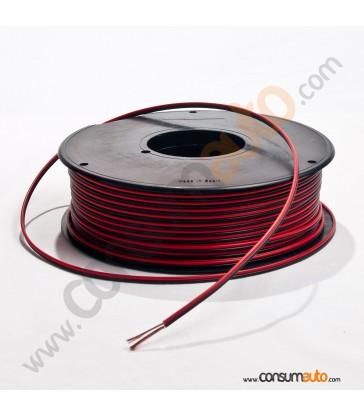 Cable Paralelo 2x0.75mm2 (precio metro)