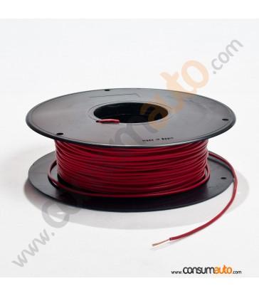 Cable Unipolar Rojo 0.75mm2 (precio metro)