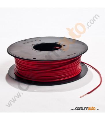 Cable Unipolar Rojo 1.5mm2 (precio metro)